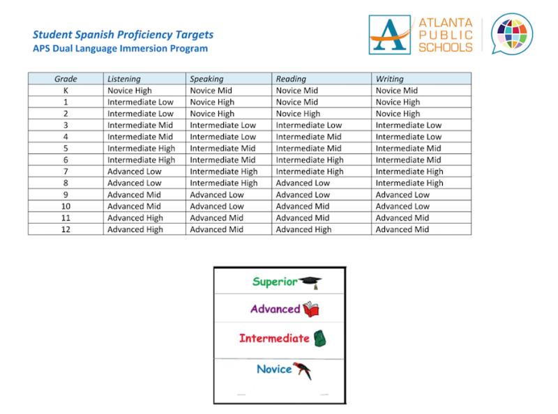 APS DLI PL Targets